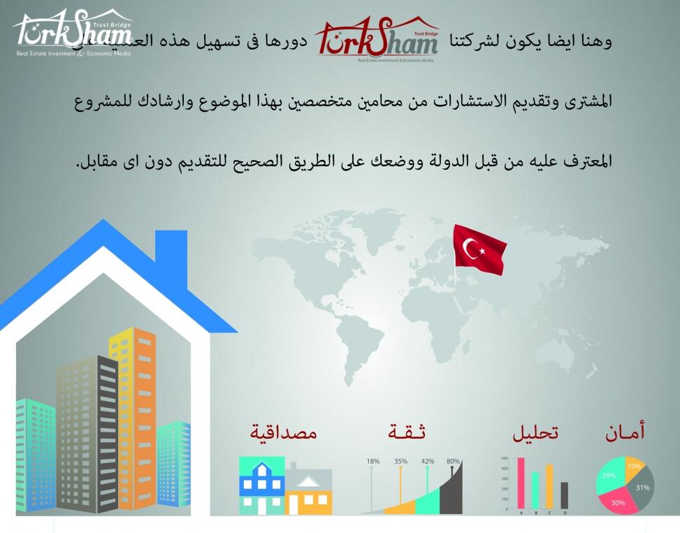 ماهي خطوات شراء العقار في تركيا؟